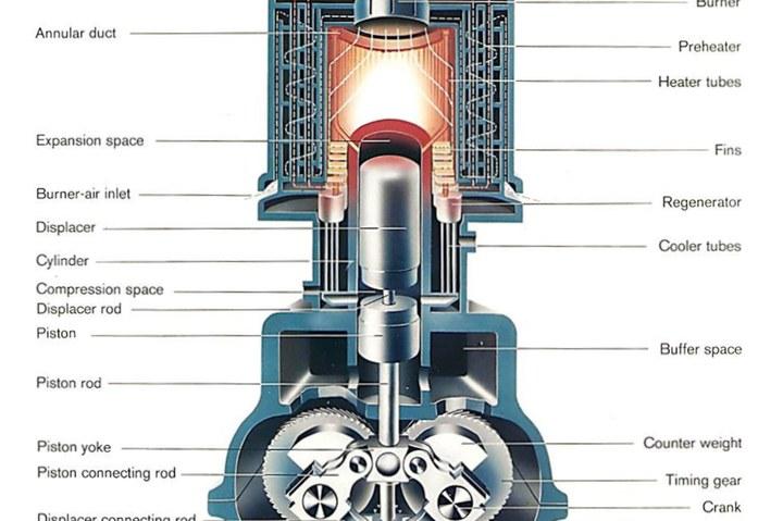 film: De Philips Stirling Motor, ... van klassiek idee tot moderne krachtbron