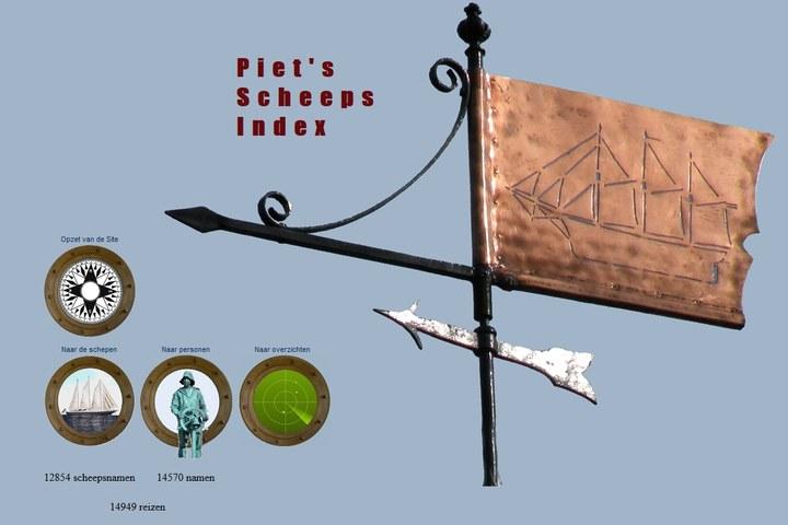 Piet's Scheepsindex